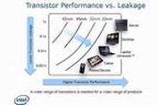 """Intel Siapkan """"Otak Mungil"""" untuk Ponsel dan Tablet"""
