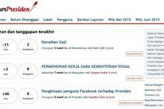 Jokowi Kaget Situs