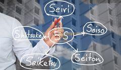 Mengenal 5S dalam Budaya Kerja Jepang