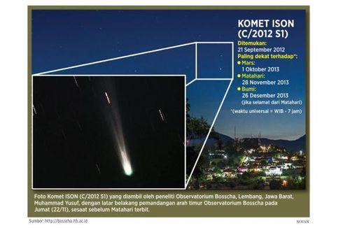 Ziarah Penuh Risiko Komet ISON