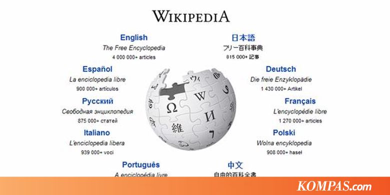 Image Result For Bisnis Properti Wikipedia