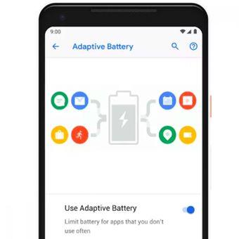 Ilustrasi Adaptive Battery.