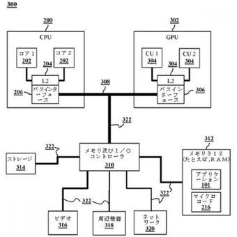 Ilustrasi dalam dokumen paten Sony tentang emulasi game konsol lawas di konsol baru.