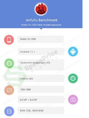 Spesifikasi Nokia 2 dalam bocoran database AnTuTu.