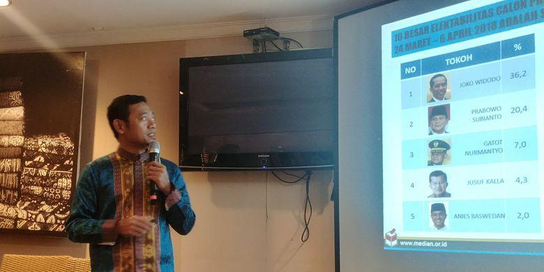 Direktur riset median Sudarto di Jakarta, Senin (16/4/2018).