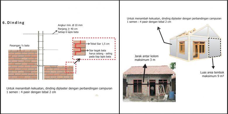 Konstruksi dinding Rumah Aman Gempa