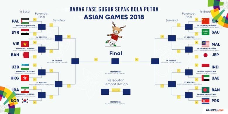 Babak Fase Gugur Sepak Bola Putra Asian Games 2018