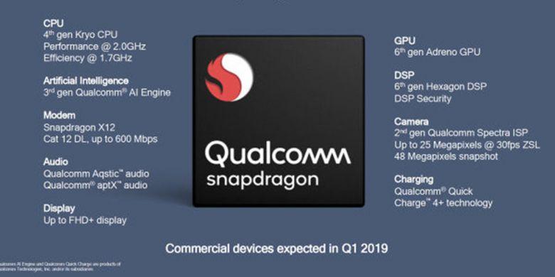 Komponen-komponen Snapdragon 675.