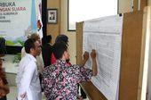 KPU Kabupaten Semarang Tetapkan Kemenangan Ganjar-Yasin di Pilgub Jateng 2018