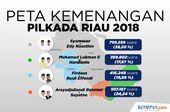 INFOGRAFIK: Peta Kemenangan Pilkada Riau 2018