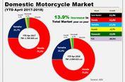 Pasar Motor Bisa Bangkit, Ini Penjelasan AISI