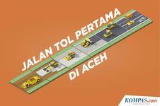 INFOGRAFIK: Pembangunan Jalan Tol Pertama di Aceh