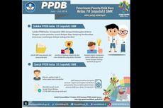 Siswa yang Namanya Hilang di PPDB Online Tangsel Kini Mendapat Sekolah