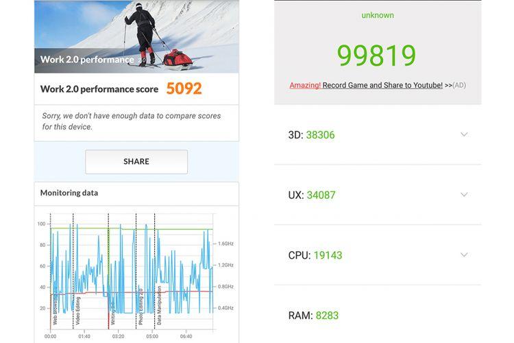 (ki-ka) Skor benchmark LG G6 menggunakan PC Mark for Android dan Antutu