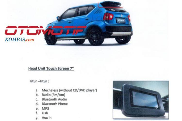 Suzuki Ignis varian baru 2018.