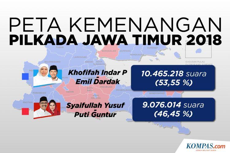 Peta Kemenangan Pilkada Jawa Timur 2018