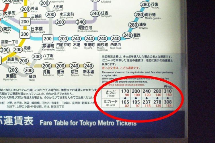 Cara Membaca Peta Rute Kereta di Tokyo
