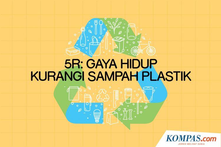 5R: Gaya Hidup Kurangi Sampah plastik