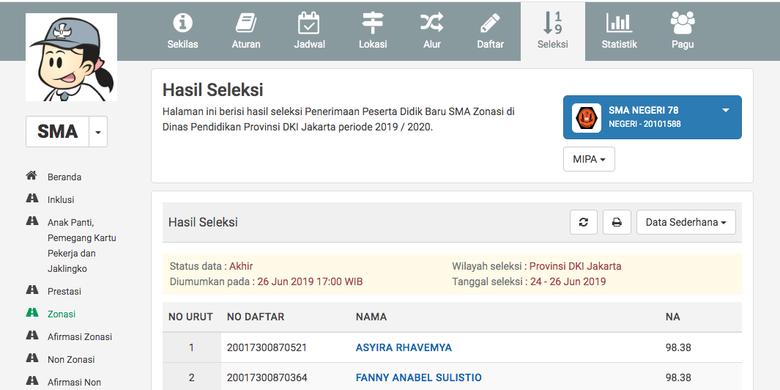 Pengumuman hasil seleksi PPDB 2019 Jalur Zonasi DKI Jakarta sudah dapat diakses hari ini, Rabu (26/6/2019) melalui laman resmi PPDB Online DKI Jakarta.