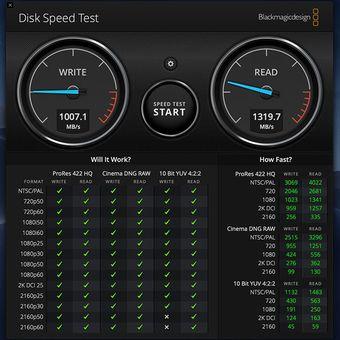 Hasil uji yang dilakukan situs Consomac terhadap SSD 256 GB MacBook Air 2019 menggunakan software Blackmagic Disk Speed Test