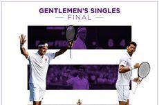 Final Wimbledon 2019, Rekor Pertemuan Roger Federer Vs Novak Djokovic