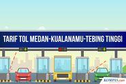 INFOGRAFIK: Rincian Tarif Tol Medan-Kualanamu-Tebing Tinggi