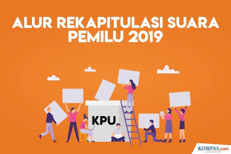 Alur Rekapitulasi Suara Pemilu 2019
