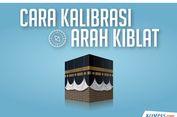 INFOGRAFIK: Cara Kalibrasi Arah Kiblat