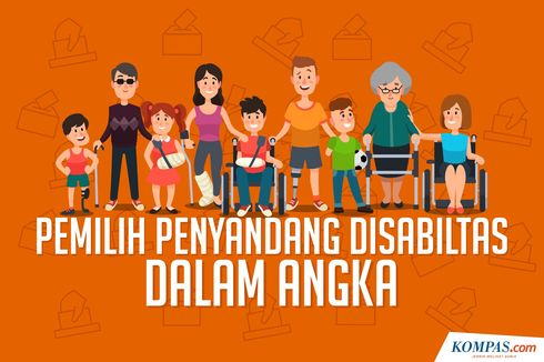 INFOGRAFIK: Pemilih Penyandang Disabilitas dalam Pemilu 2019