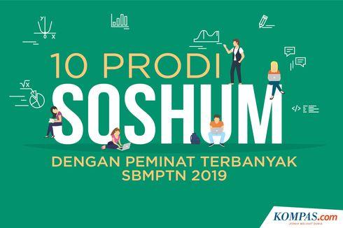 INFOGRAFIK: 10 Prodi Soshum dengan Peminat Terbanyak SBMPTN 2019