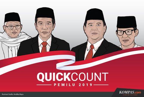 Jokowi-Ma'ruf Menang Pilpres 2019 Versi Quick Count 9 Lembaga