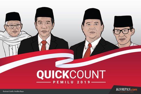 Quick Count Pilpres 2019 Poltracking di Bali, NTB dan NTT
