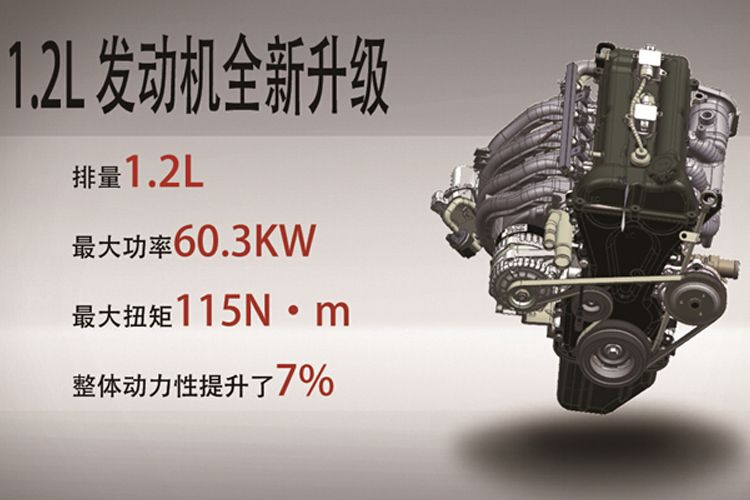 Mesin Wuling 1.200 cc di China