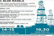 SKK Migas-INPEX Teken Perjanjian HOA Blok Masela