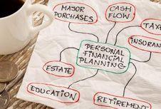 Perencanaan Finansial Bukan Hanya Soal Investasi, Tapi Juga Mengatur Tujuan Hidup