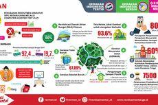 Capaian Revolusi Mental dalam 4 Tahun Pemerintahan Jokowi-JK