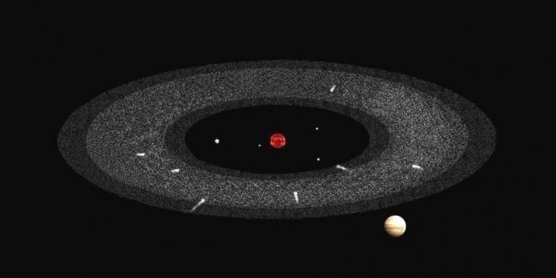 Model sabuk asteroid di antara Mars dan Jupiter dengan adanya komet aktif.