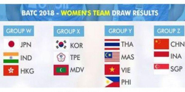 Hasil drawing Kualifikasi Piala Uber 2018 zona Asia.