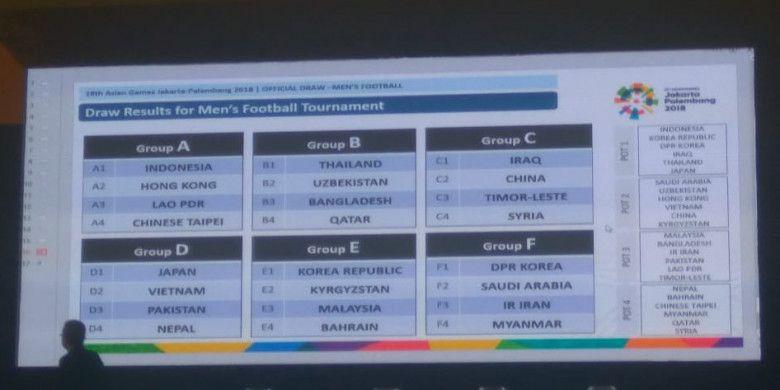 Asian Games 2018 Grup Bola