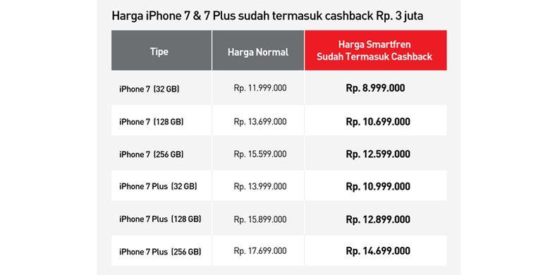 ini daftar harga iphone 7 dari smartfren beserta paketnya halaman 1