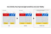 Samsung Kembangkan ISOCELL Plus, Senjata Foto 'Low-light' di Smartphone
