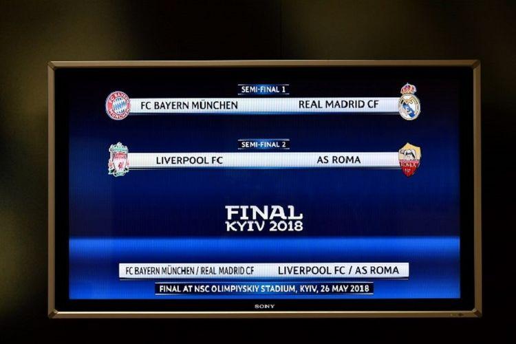 Hasil undian semifinal Liga Champions di Nyon, Jumat (13/4/2018), mempertemukan Bayern Muenchen vs Real Madrid dan Liverpool vs AS Roma.