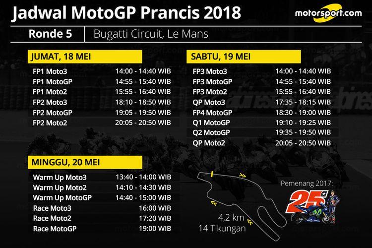 Berikut Jadwal Lengkap GP Perancis Akhir Pekan Ini