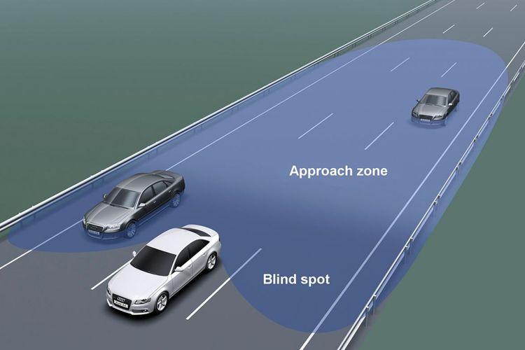 Titik buta atau blind spot saat berkendara.