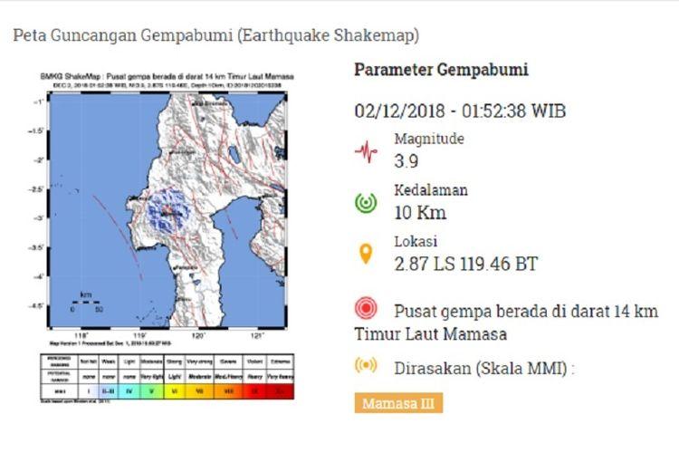 Peta guncangan gempa M 3,9 di Mamasa 2 Desember 2018