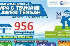 Update Terkini, Jumlah Siswa dan Guru Terdampak Bencana Sulteng