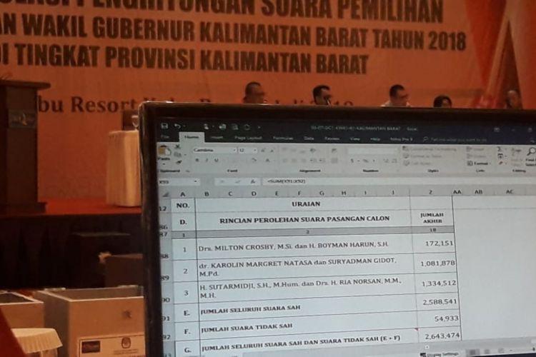 Pleno terbuka rekapitulasi penghitungan suara pemiihan Gubernur dan Wakil Gubernur Kalbar di Qubu Resort, Kabupaten Kubu Raya, Kalimantan Barat (8/7/2018)