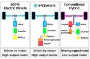 Bedanya Nissan e-Power dengan Mobil Listrik dan Hibrida