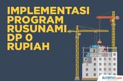 INFOGRAFIK: Implementasi Program Rusunami DP 0 Rupiah