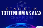 INFOGRAFIK: Statistik Dua Tim Jelang Laga Hotspur Vs Ajax